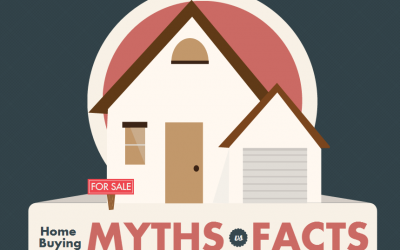 First Time Home Buying Myths & Facts